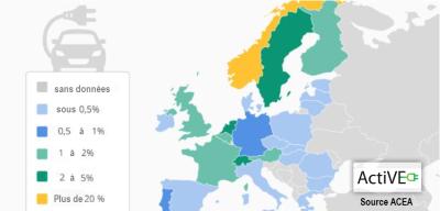 ACEA repartion vente Voiture electrique europe