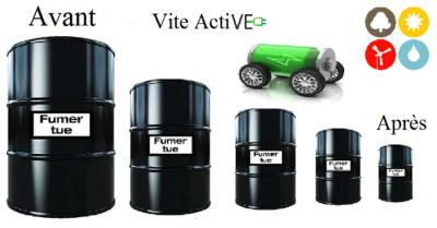 Baisse-petrole-transition-enrgetique-baril-fumer-tue-avant-apres-enr-active