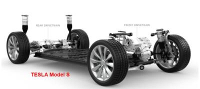 batterie-tesla-model-s-active