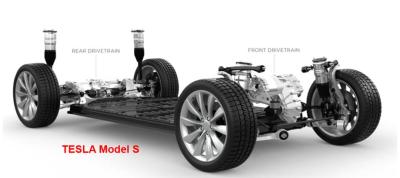 Batterie tesla model s ActiVE