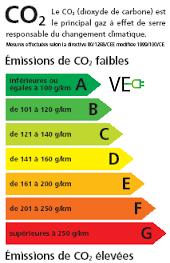 Ecotaxe-ActiVE
