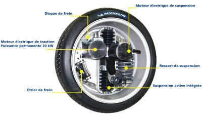 Moteur-roue-active