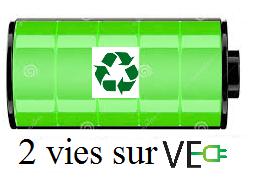 Pile verte batterie vie recyclage ActiVE