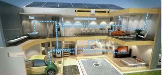 Smart Grids VE Home 1