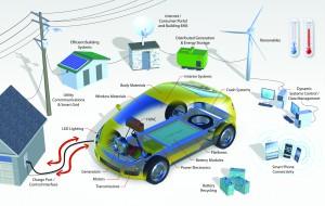 Smart-Grids-VE-home-ActiVE