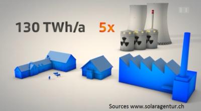 solair-toits-remplace-les-centrales-nucleaires-suisse