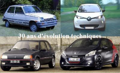 comparatif voitures thermiques et electriques sur 30 ans ActiVE