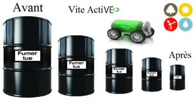 disruption-petrole-transition-enrgetique-baril-fumer-tue-avant-apres-enr-active verte