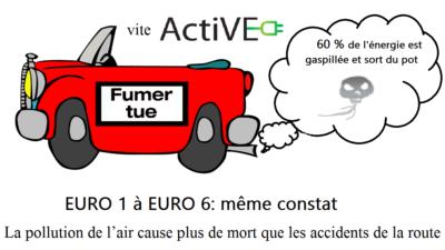 euronorme-fumer-tue-vite-active