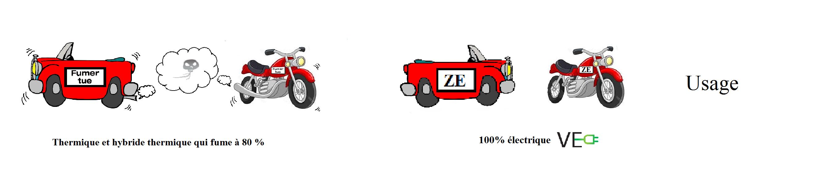 fumer tue thermique bonus usage electrique zero emission