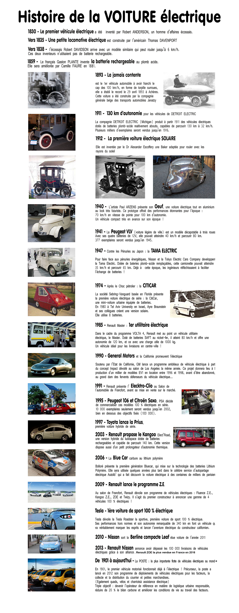 histoire voiture eletrique active