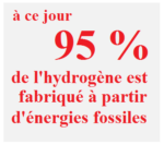 hydrogene energies fossiles
