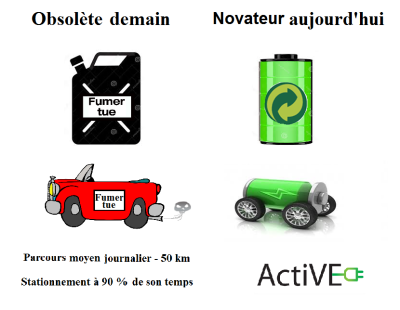 mobilite-obselette-novatrice-novateur
