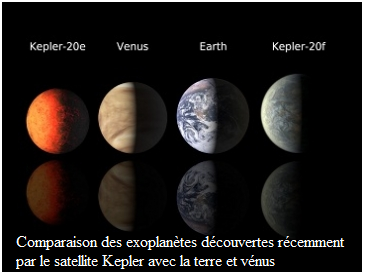 planet terre compare expoplanetes univers fini