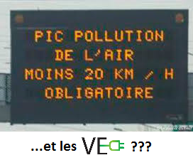 pollution-air-vitesse-limitee-voiture-thermique-electrique-ve-active