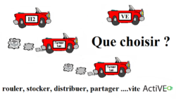 rouler stocker distribuer partager active