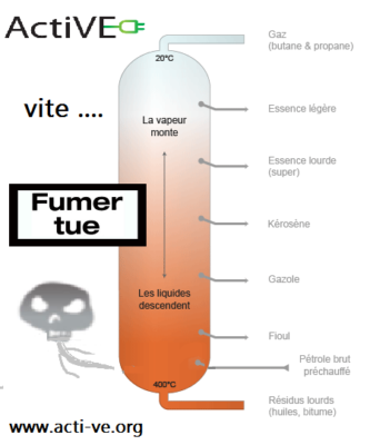 tour-distillation-petrole-fumer tue active
